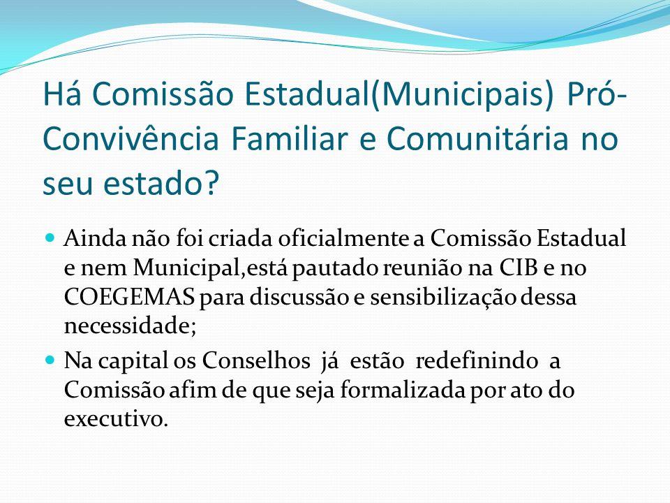 Há Comissão Estadual(Municipais) Pró-Convivência Familiar e Comunitária no seu estado