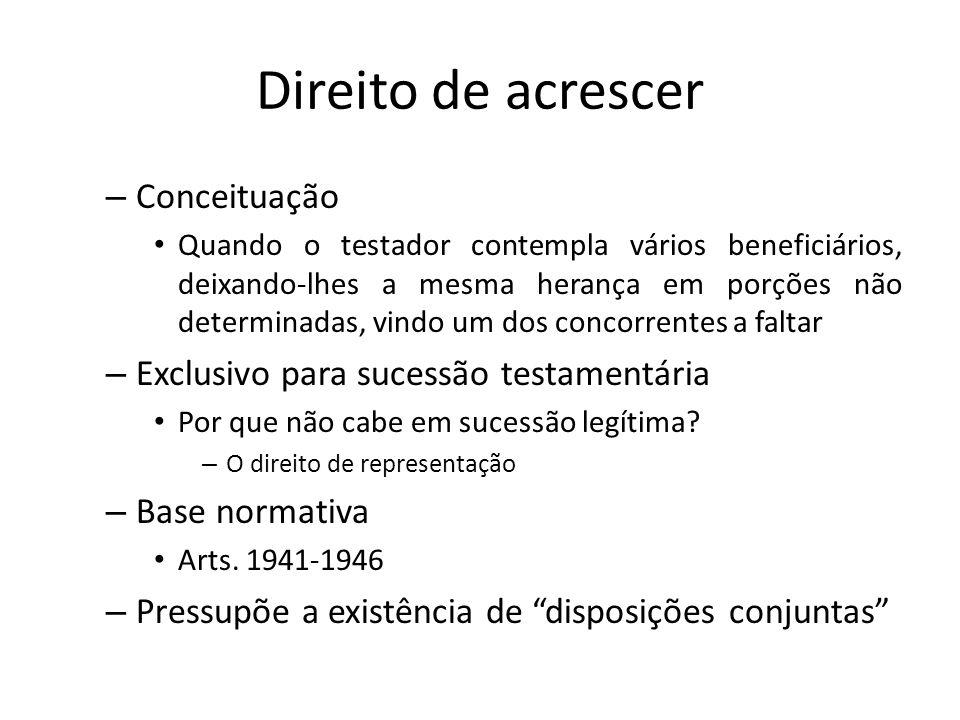Direito de acrescer Conceituação Exclusivo para sucessão testamentária