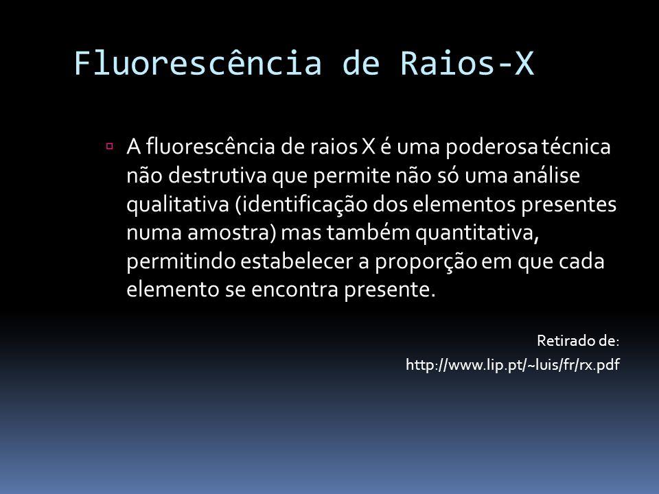 Fluorescência de Raios-X