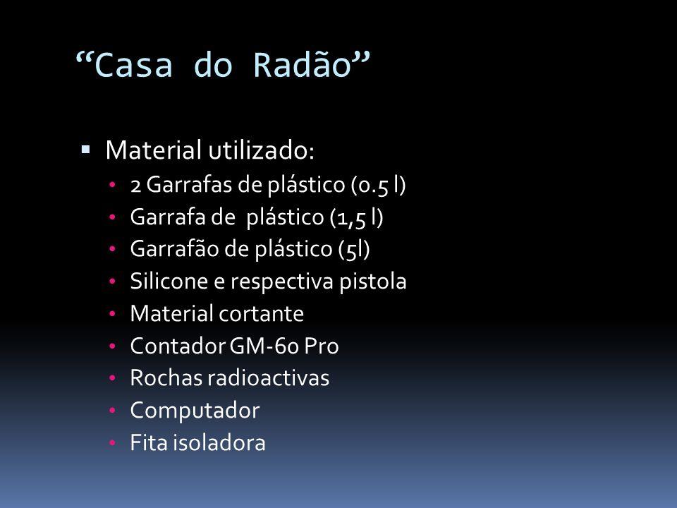 Casa do Radão Material utilizado: 2 Garrafas de plástico (0.5 l)