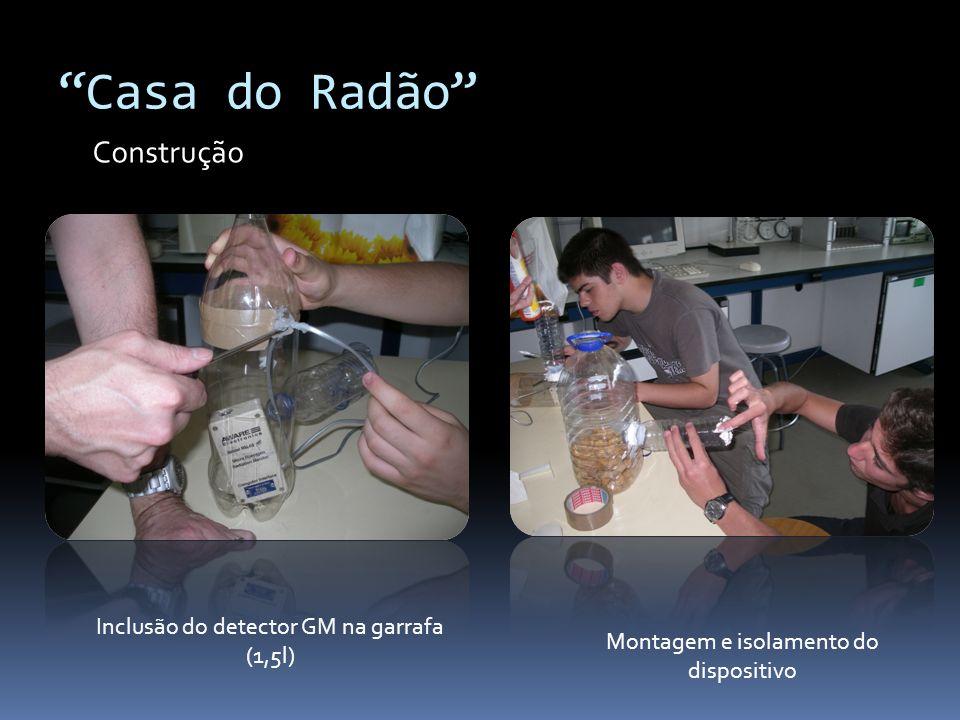 Casa do Radão Construção Inclusão do detector GM na garrafa (1,5l)