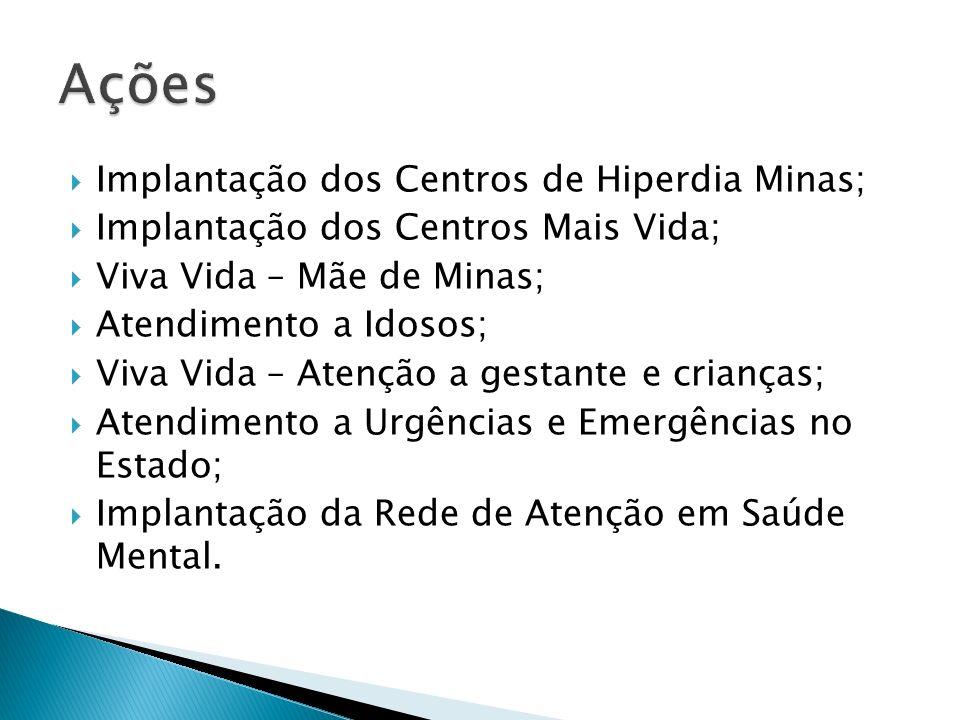 Ações Implantação dos Centros de Hiperdia Minas;