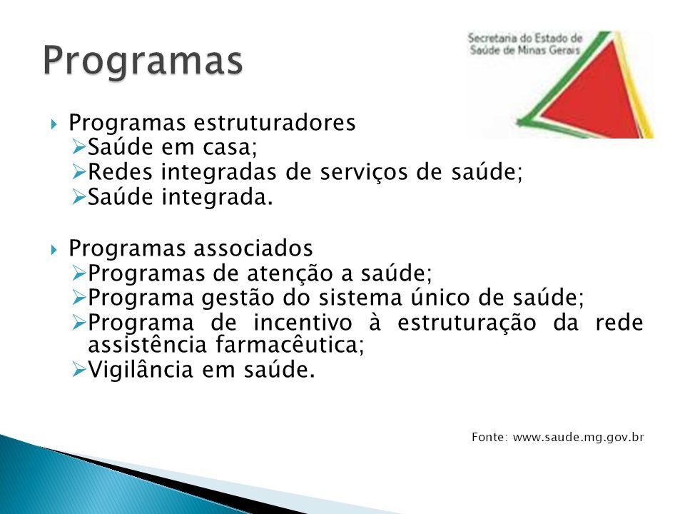 Programas Programas estruturadores Saúde em casa;