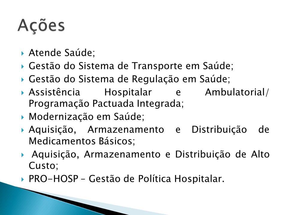 Ações Atende Saúde; Gestão do Sistema de Transporte em Saúde;