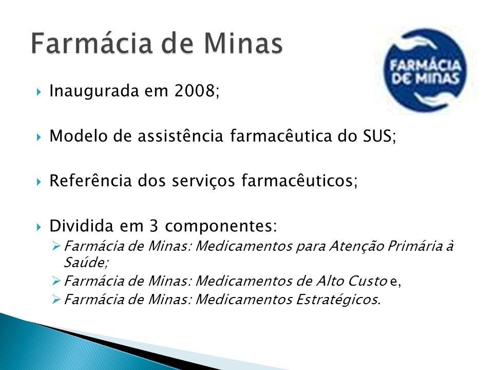Farmácia de Minas Inaugurada em 2008;
