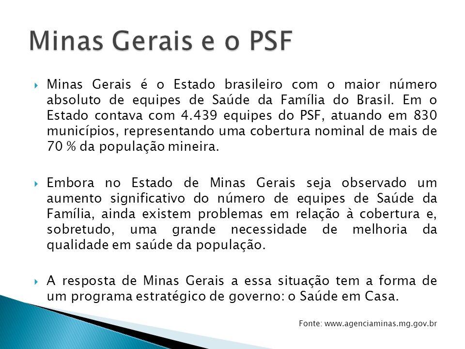 Minas Gerais e o PSF