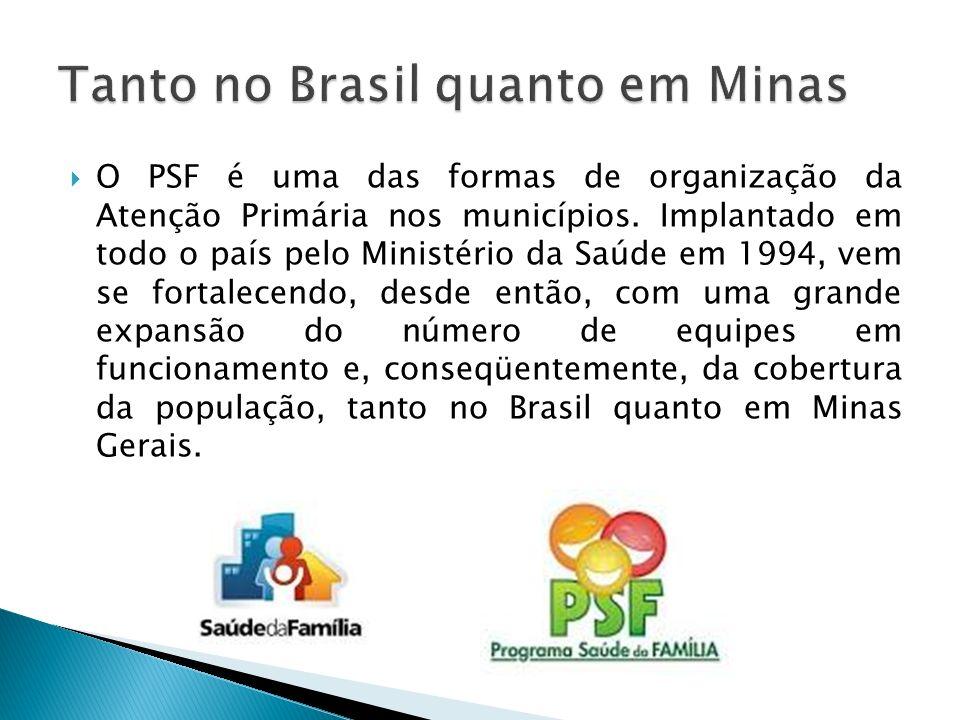 Tanto no Brasil quanto em Minas