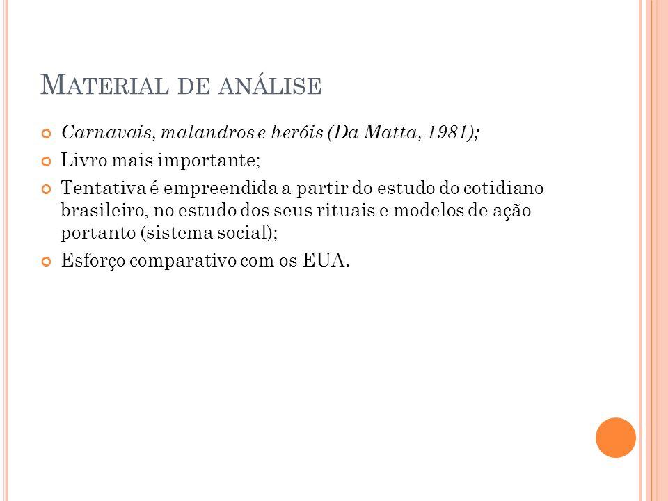 Material de análise Carnavais, malandros e heróis (Da Matta, 1981);