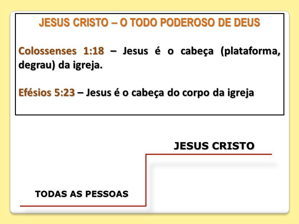 JESUS CRISTO – O TODO PODEROSO DE DEUS