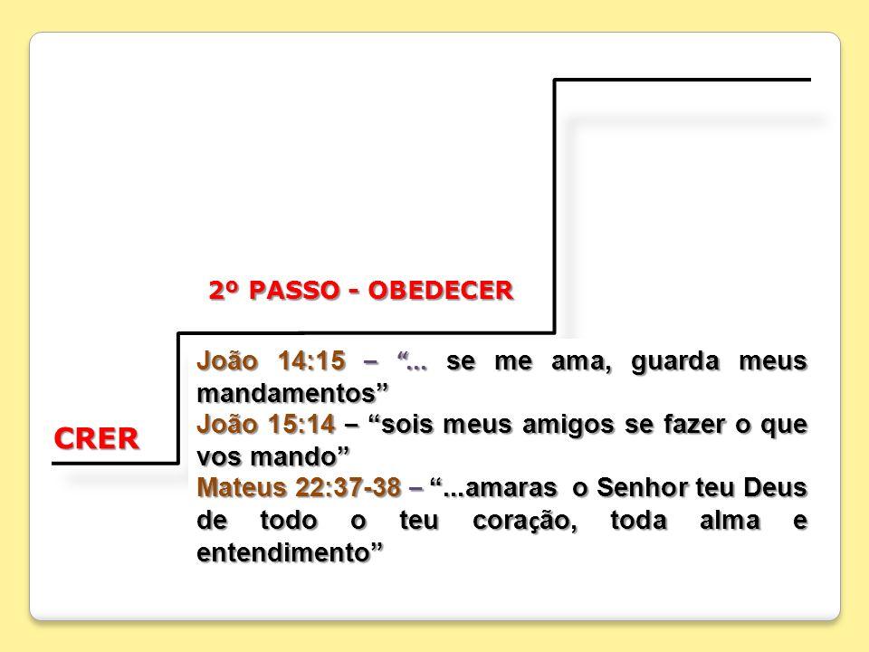 CRER João 14:15 – ... se me ama, guarda meus mandamentos