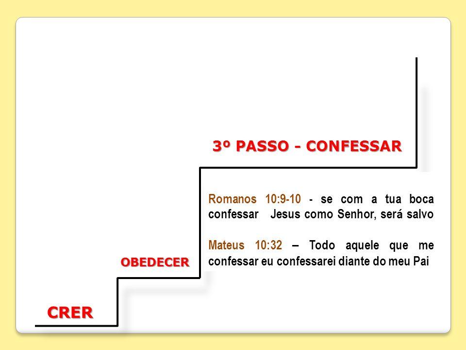 CRER 3º PASSO - CONFESSAR