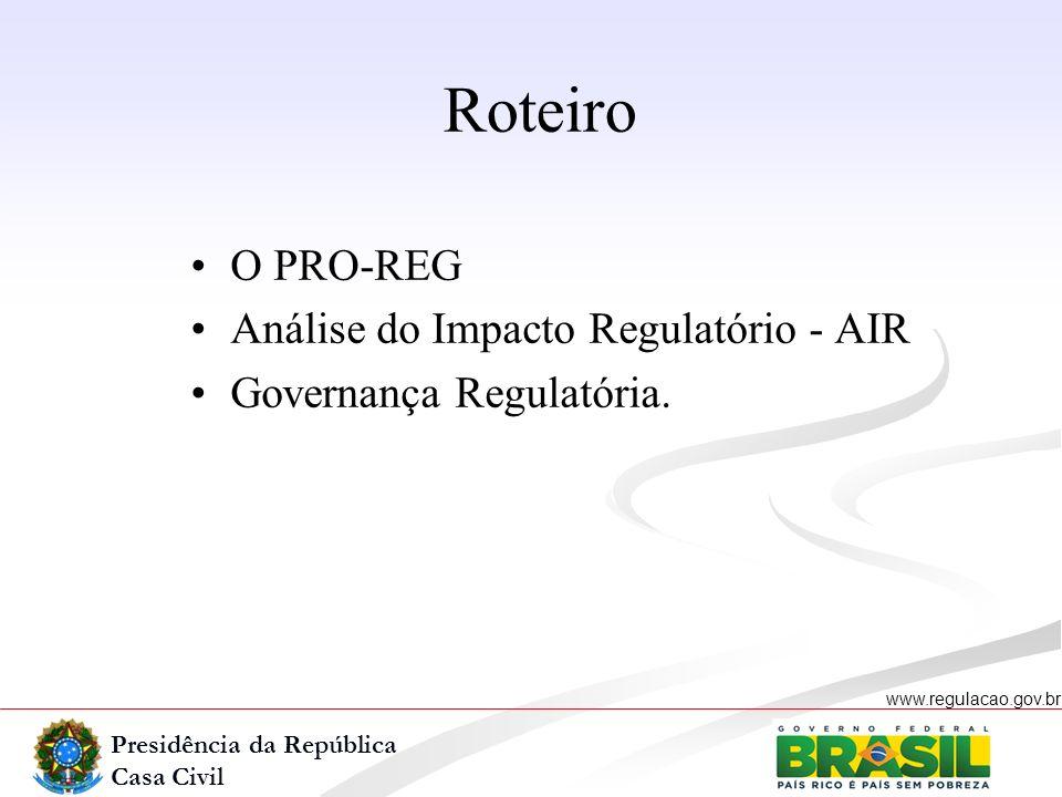 Roteiro O PRO-REG Análise do Impacto Regulatório - AIR
