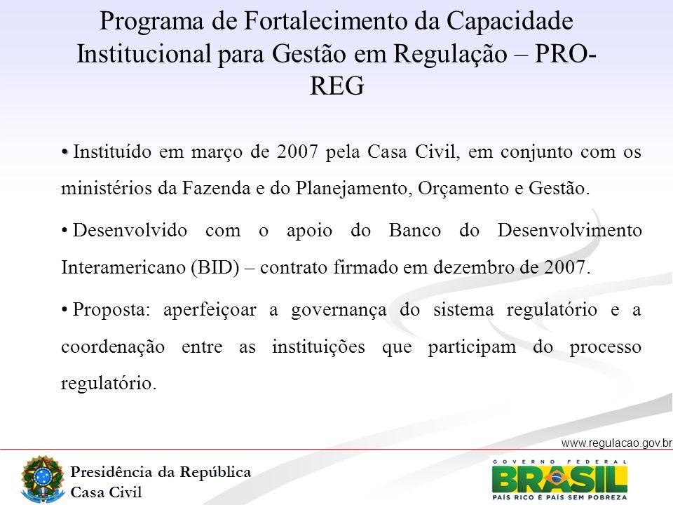 Programa de Fortalecimento da Capacidade Institucional para Gestão em Regulação – PRO-REG