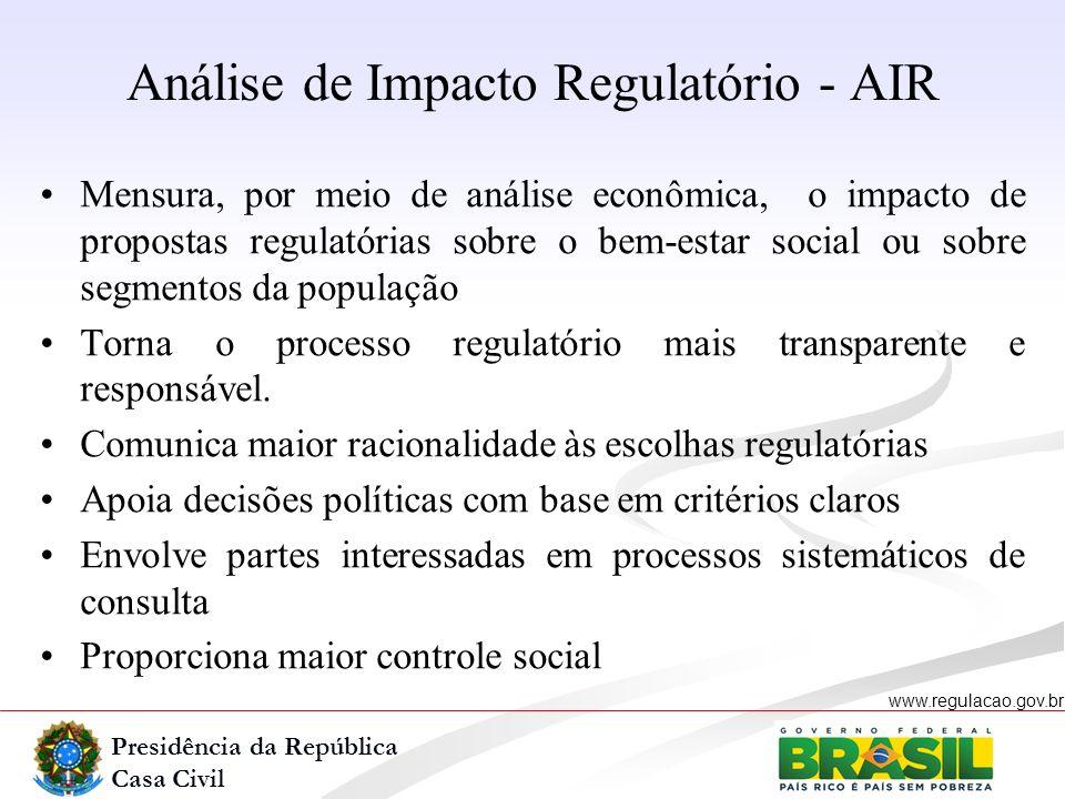 Análise de Impacto Regulatório - AIR