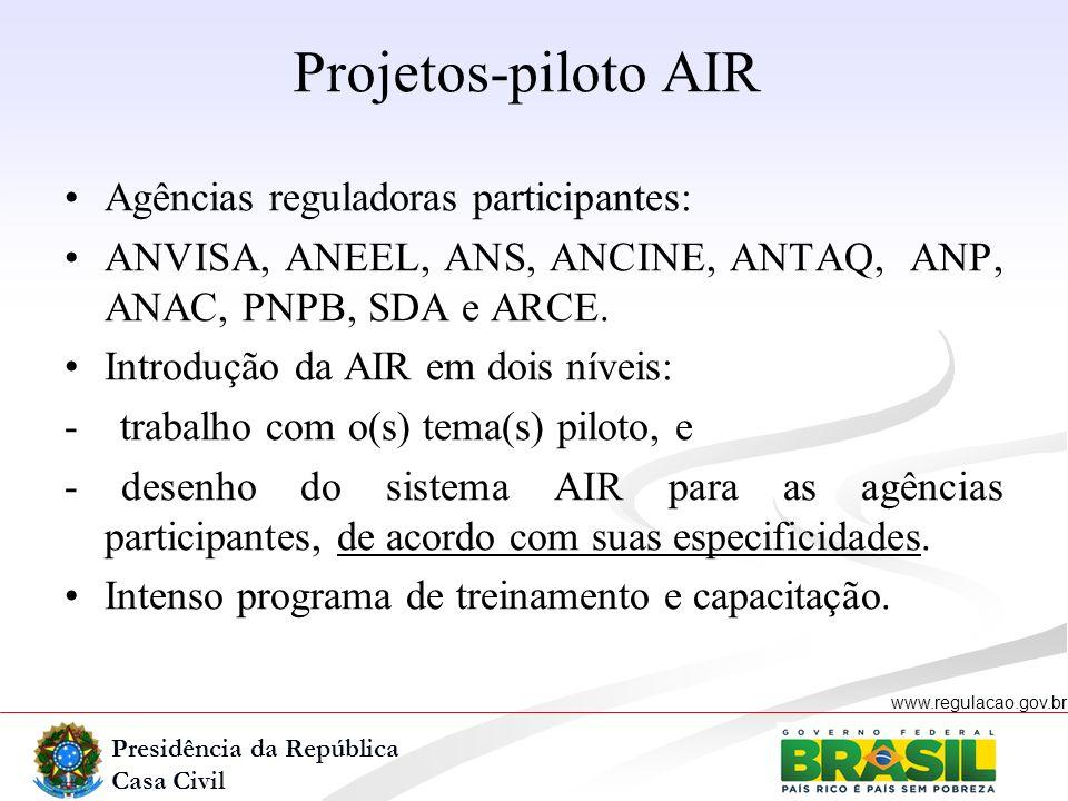 Projetos-piloto AIR Agências reguladoras participantes: