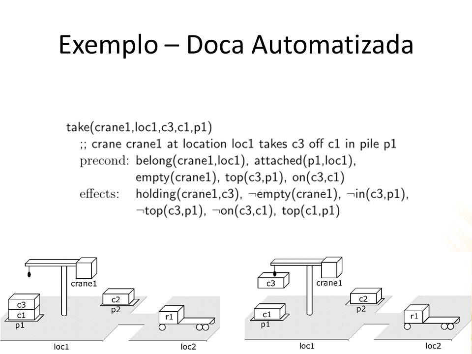 Exemplo – Doca Automatizada