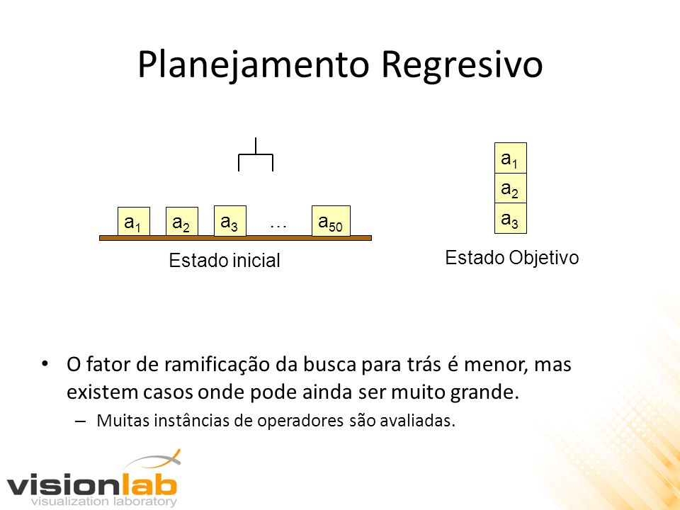 Planejamento Regresivo