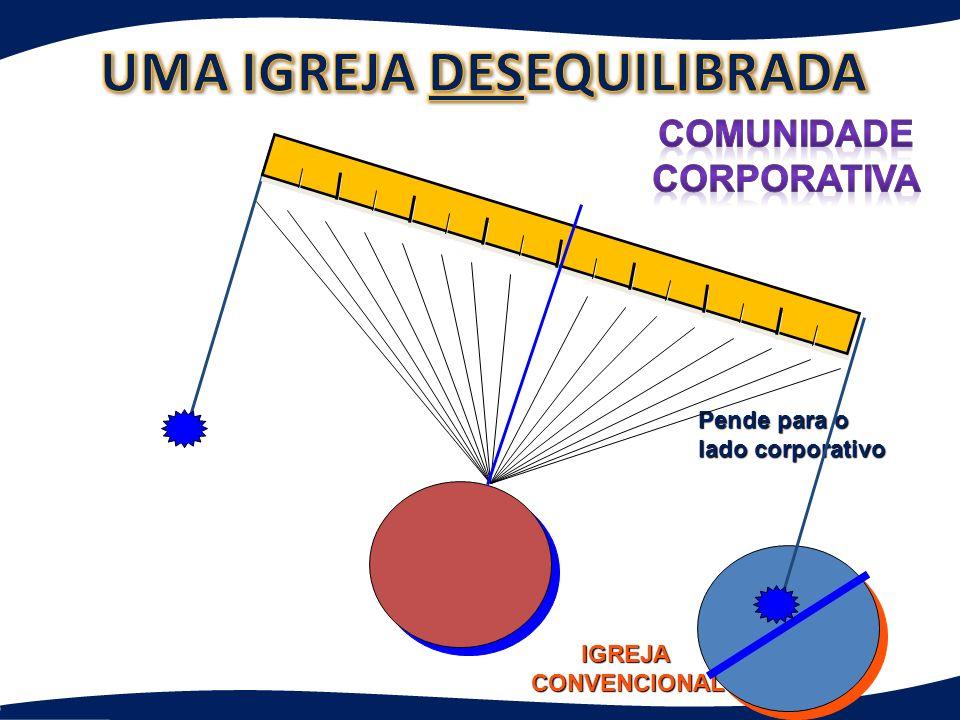 UMA IGREJA DESEQUILIBRADA