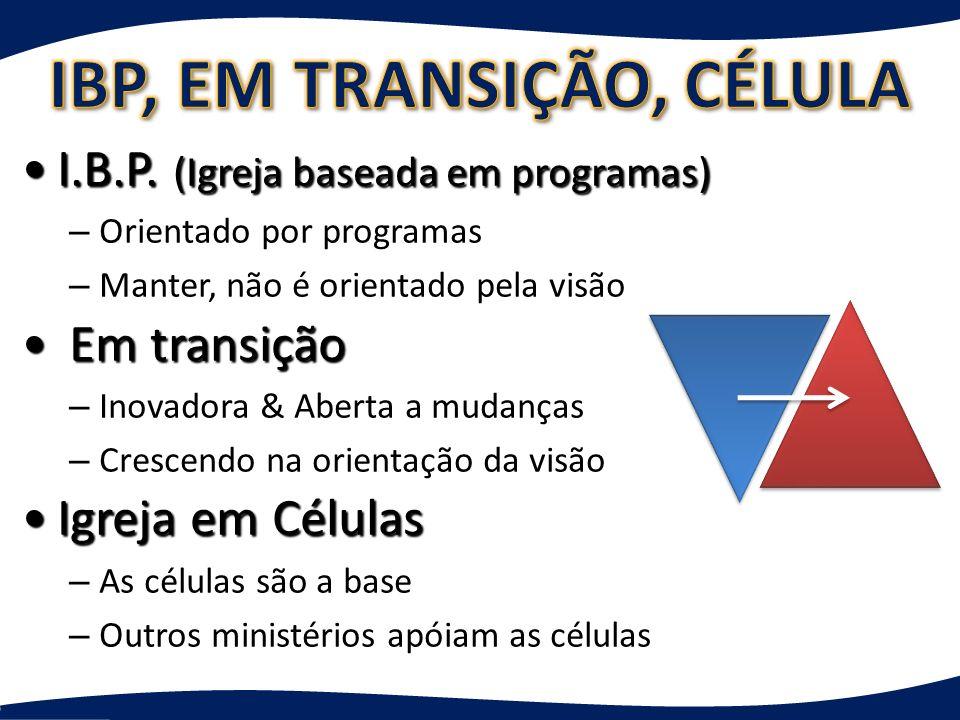 IBP, EM TRANSIÇÃO, CÉLULA
