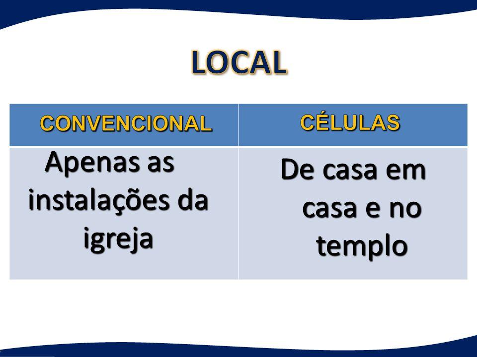 LOCAL Apenas as instalações da igreja De casa em casa e no templo