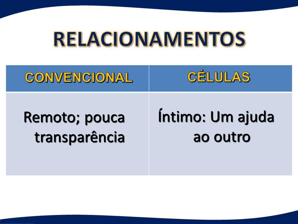 RELACIONAMENTOS Remoto; pouca transparência Íntimo: Um ajuda ao outro