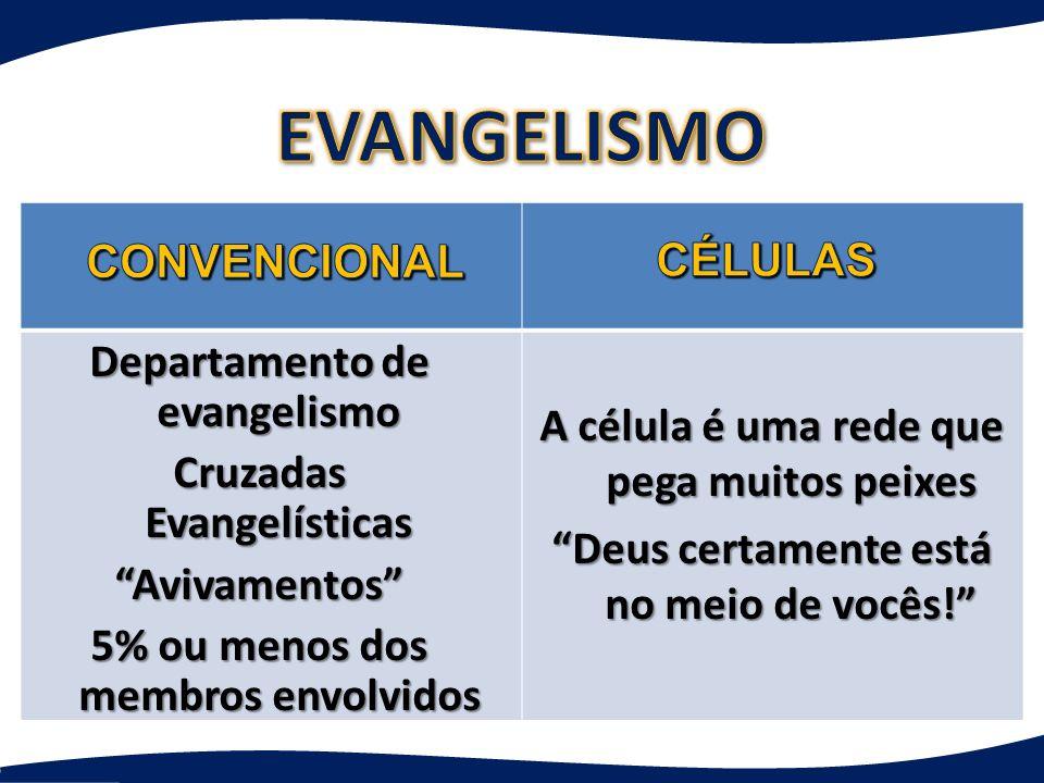 EVANGELISMO CONVENCIONAL CÉLULAS