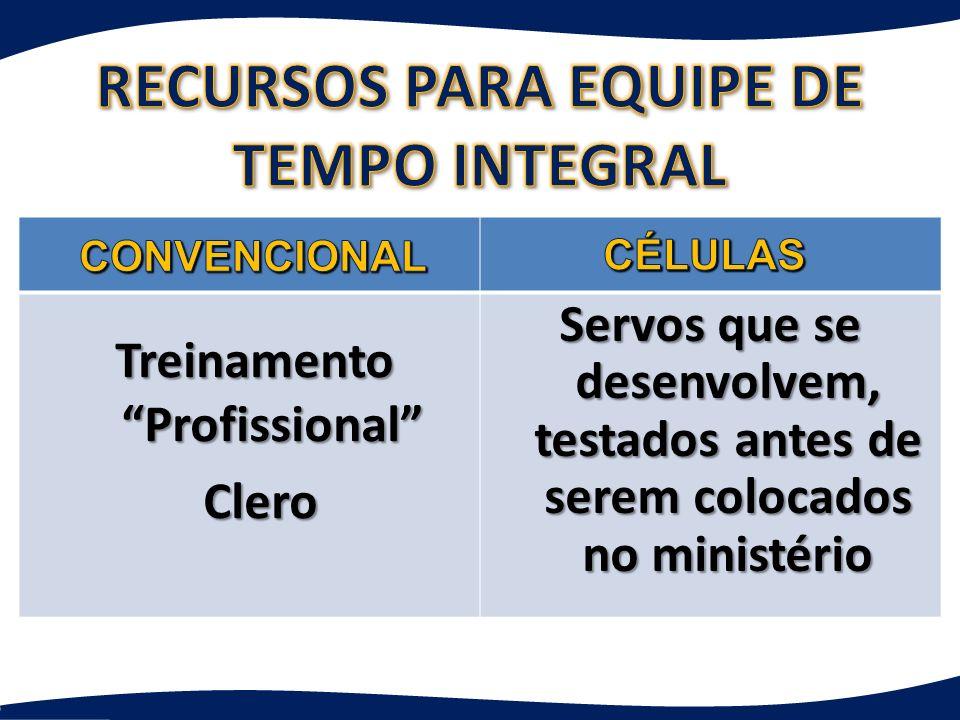 RECURSOS PARA EQUIPE DE TEMPO INTEGRAL