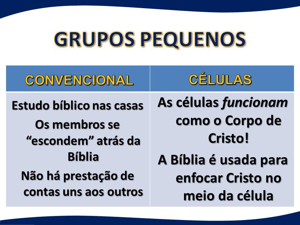 GRUPOS PEQUENOS CONVENCIONAL. CÉLULAS. As células funcionam como o Corpo de Cristo! A Bíblia é usada para enfocar Cristo no meio da célula