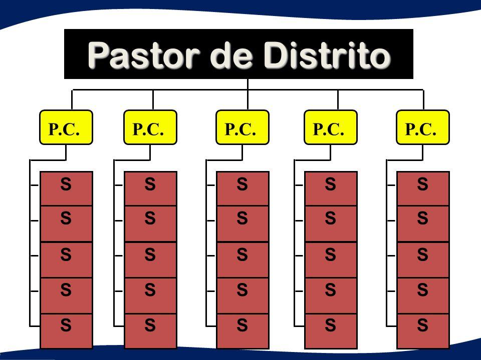 Pastor de Distrito P.C. P.C. P.C. P.C. P.C. S S S S S S S S S S S S S