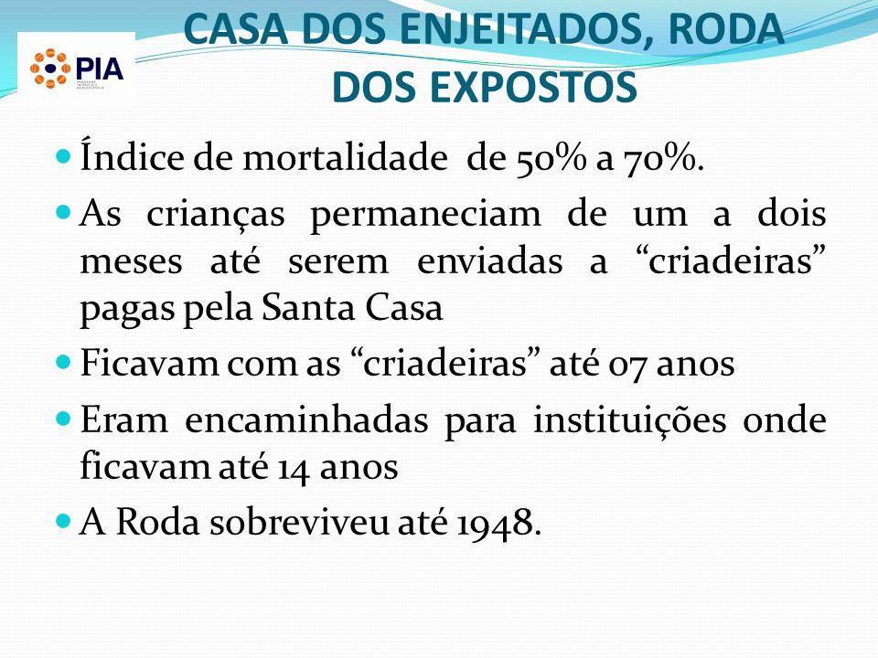 CASA DOS ENJEITADOS, RODA DOS EXPOSTOS