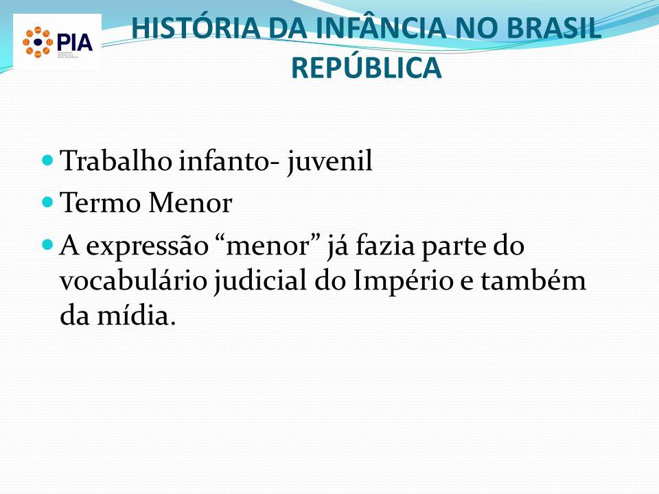 HISTÓRIA DA INFÂNCIA NO BRASIL REPÚBLICA