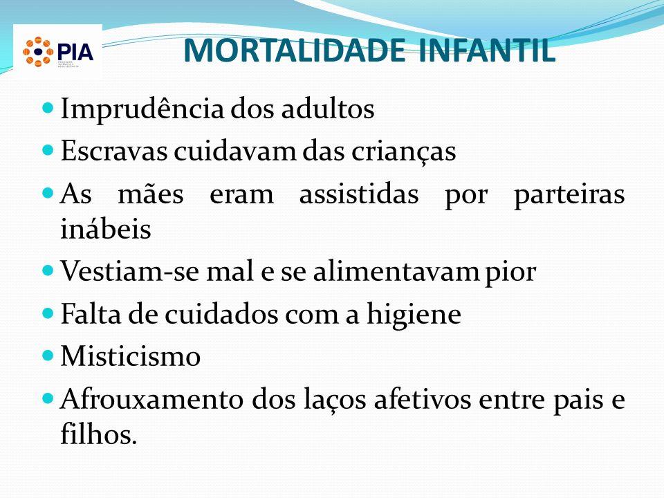 MORTALIDADE INFANTIL Imprudência dos adultos