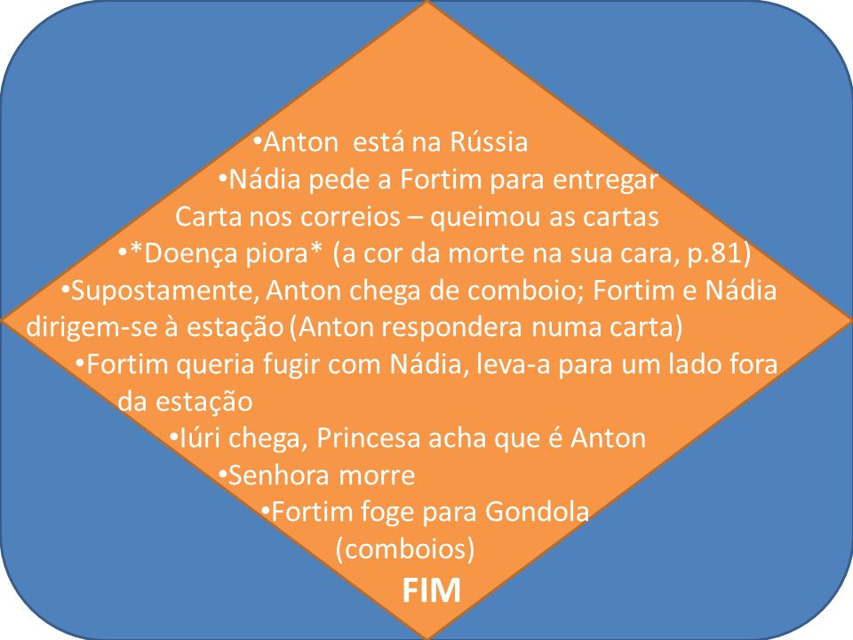 FIM Anton está na Rússia Nádia pede a Fortim para entregar