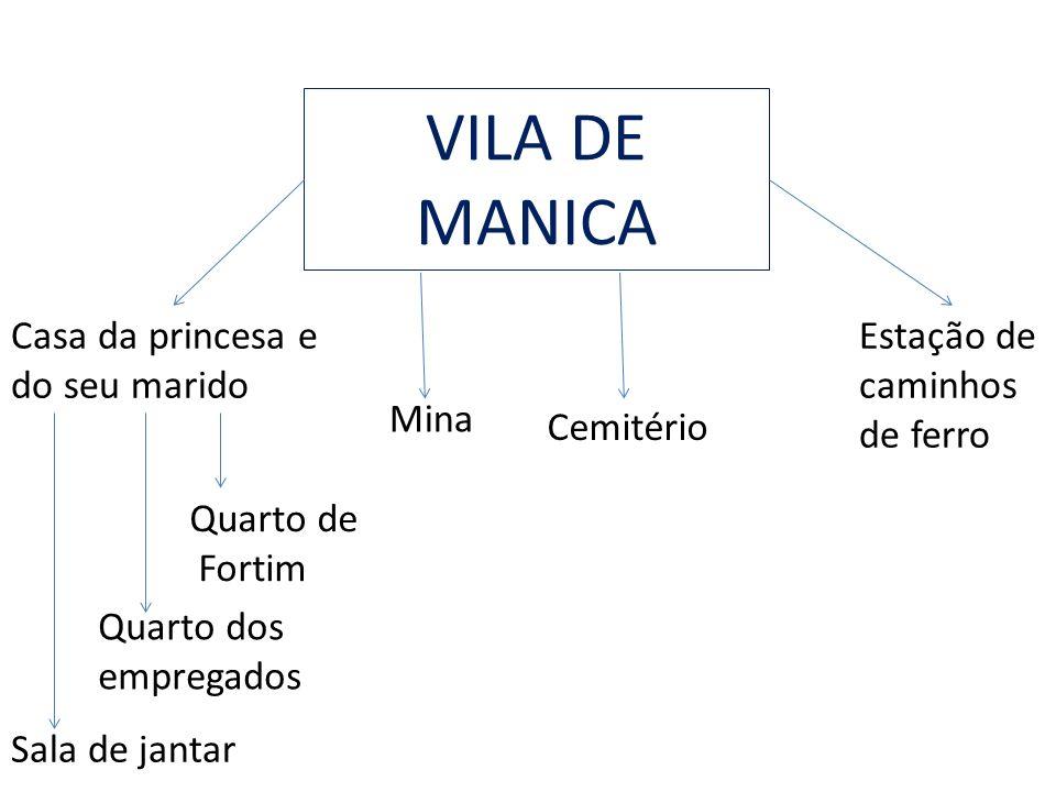 VILA DE MANICA Casa da princesa e do seu marido