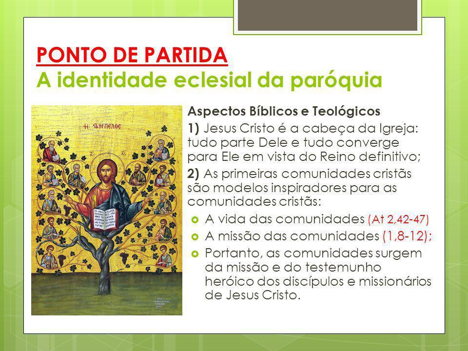 PONTO DE PARTIDA A identidade eclesial da paróquia