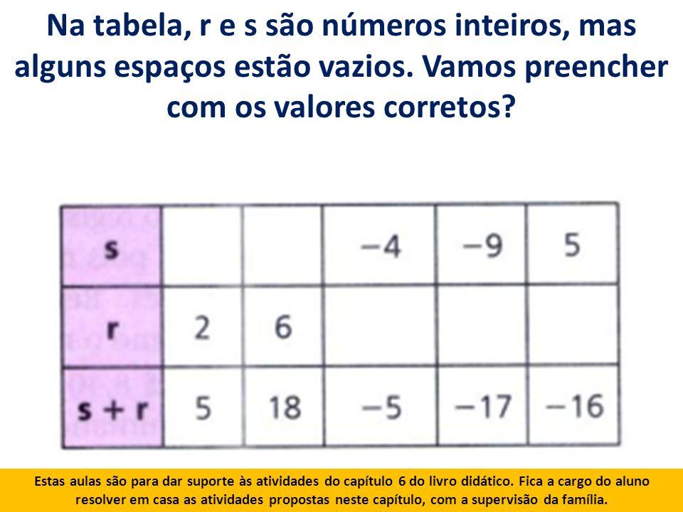 Na tabela, r e s são números inteiros, mas alguns espaços estão vazios