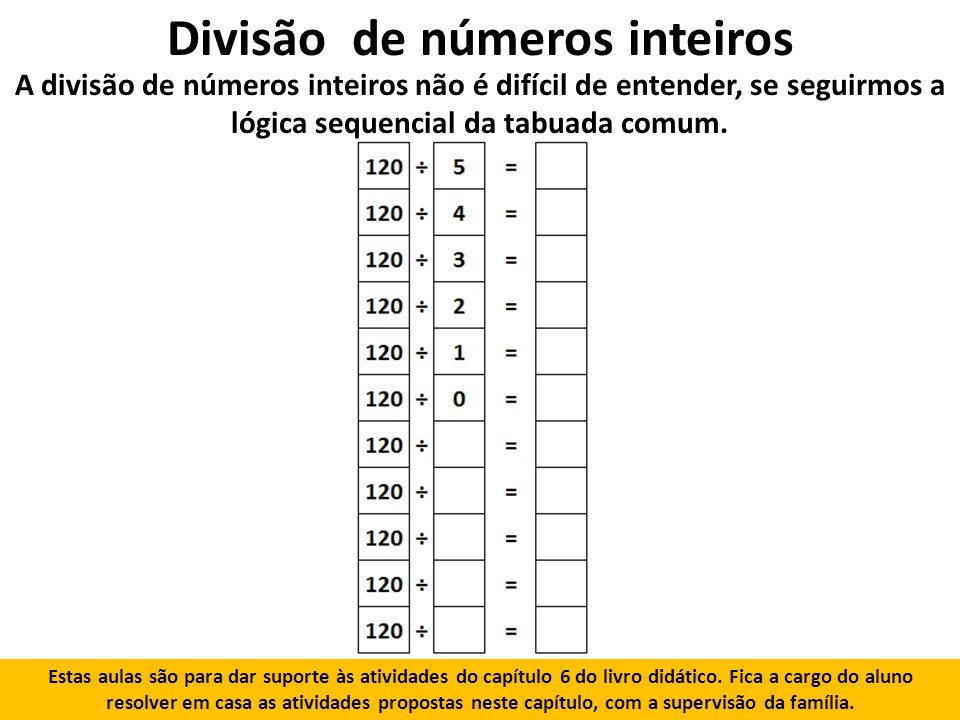 Divisão de números inteiros