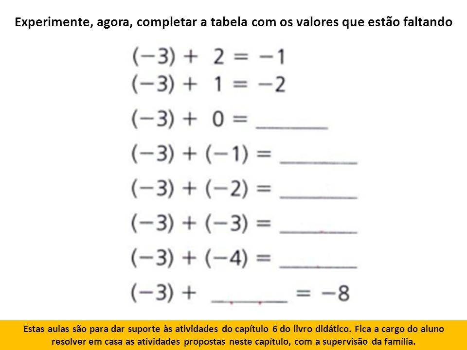 Experimente, agora, completar a tabela com os valores que estão faltando