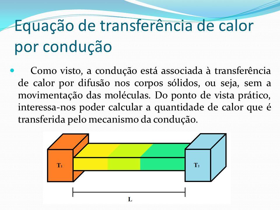 Equação de transferência de calor por condução