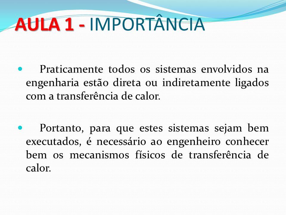 AULA 1 - IMPORTÂNCIA Praticamente todos os sistemas envolvidos na engenharia estão direta ou indiretamente ligados com a transferência de calor.