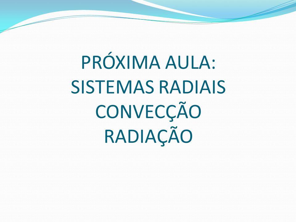 PRÓXIMA AULA: SISTEMAS RADIAIS CONVECÇÃO RADIAÇÃO