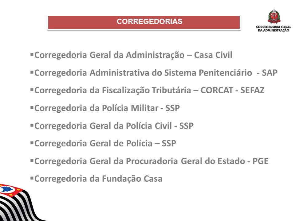 Corregedoria Geral da Administração – Casa Civil
