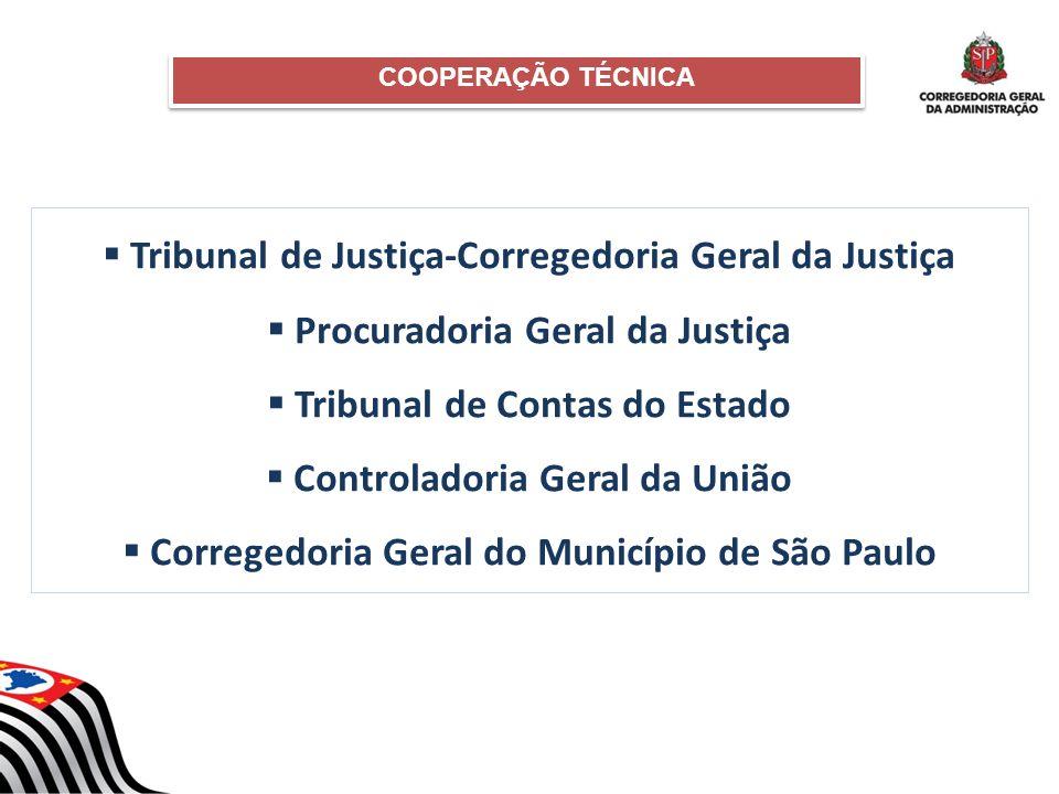 Tribunal de Justiça-Corregedoria Geral da Justiça