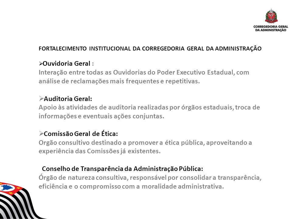 Comissão Geral de Ética: