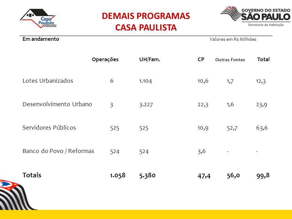 DEMAIS PROGRAMAS CASA PAULISTA