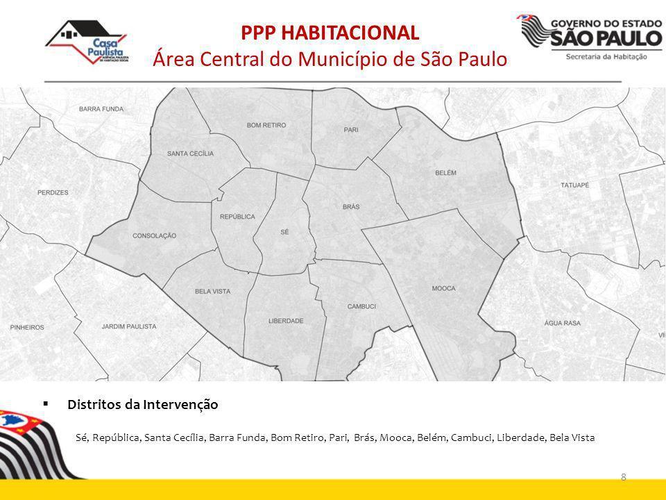 PPP HABITACIONAL Área Central do Município de São Paulo
