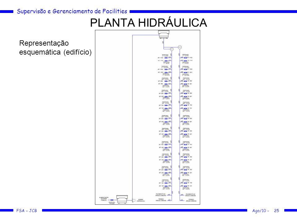 PLANTA HIDRÁULICA Representação esquemática (edifício)