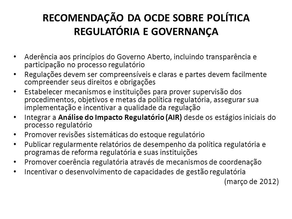 RECOMENDAÇÃO DA OCDE SOBRE POLÍTICA REGULATÓRIA E GOVERNANÇA