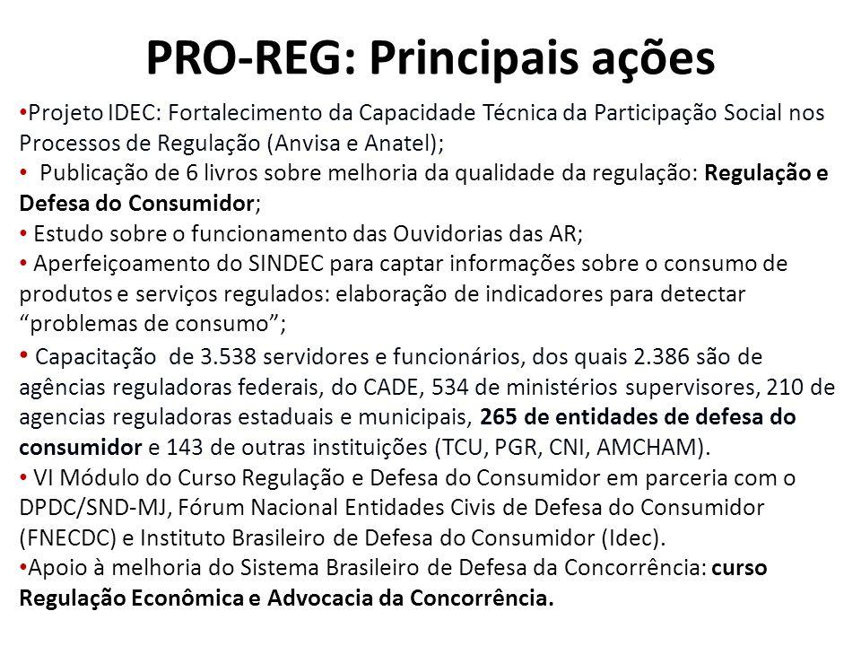PRO-REG: Principais ações
