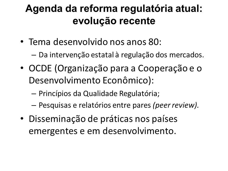 Agenda da reforma regulatória atual: evolução recente